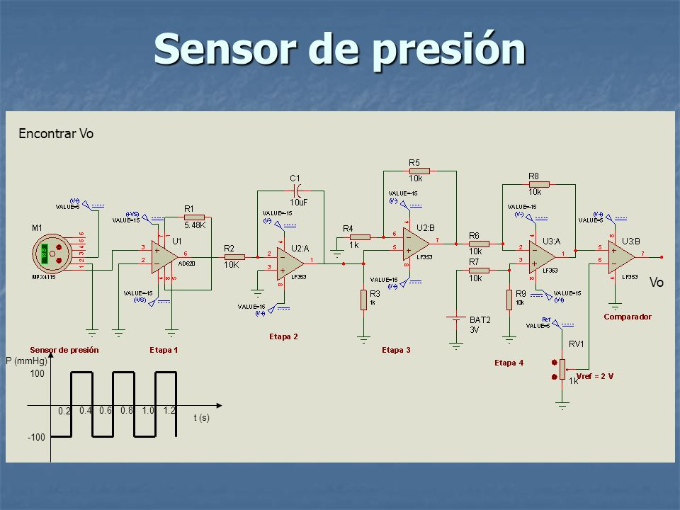 Sensor de presión Encontrar Vo Vo P (mmHg) t (s) 100 -100 0.2 0.4 0.6