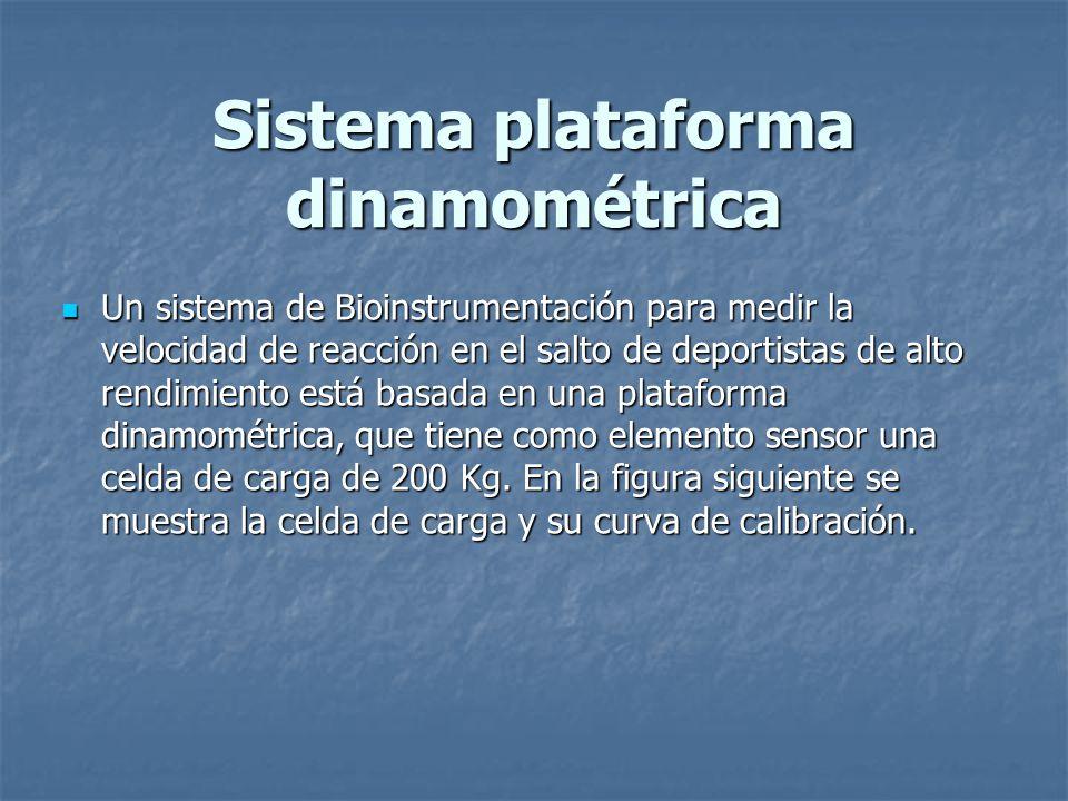 Sistema plataforma dinamométrica