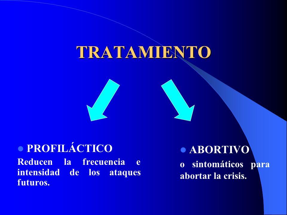 TRATAMIENTO PROFILÁCTICO ABORTIVO
