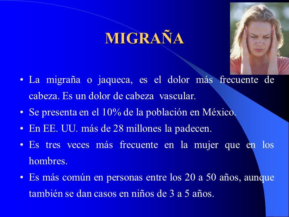 MIGRAÑA La migraña o jaqueca, es el dolor más frecuente de cabeza. Es un dolor de cabeza vascular.