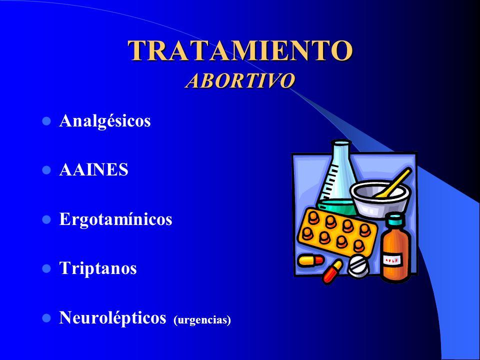 TRATAMIENTO ABORTIVO Analgésicos AAINES Ergotamínicos Triptanos