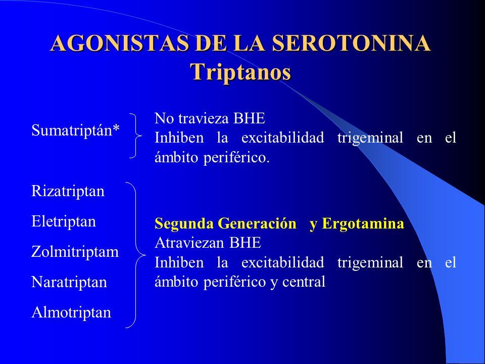 AGONISTAS DE LA SEROTONINA Triptanos