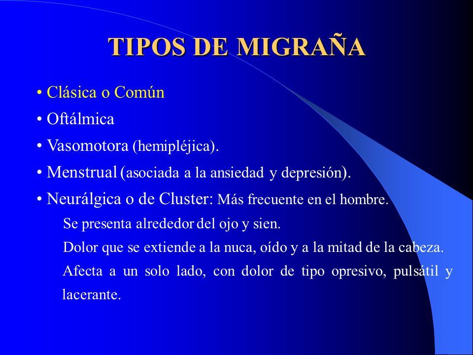 TIPOS DE MIGRAÑA Clásica o Común Oftálmica Vasomotora (hemipléjica).