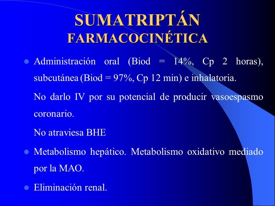 SUMATRIPTÁN FARMACOCINÉTICA
