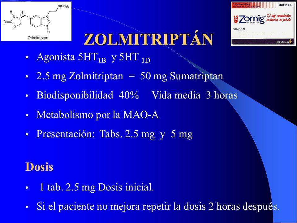 ZOLMITRIPTÁN Dosis Agonista 5HT1B y 5HT 1D
