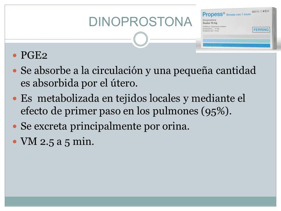 DINOPROSTONA PGE2. Se absorbe a la circulación y una pequeña cantidad es absorbida por el útero.