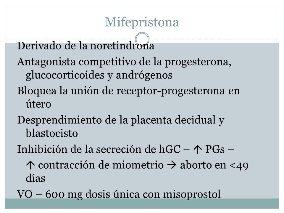 Mifepristona Derivado de la noretindrona
