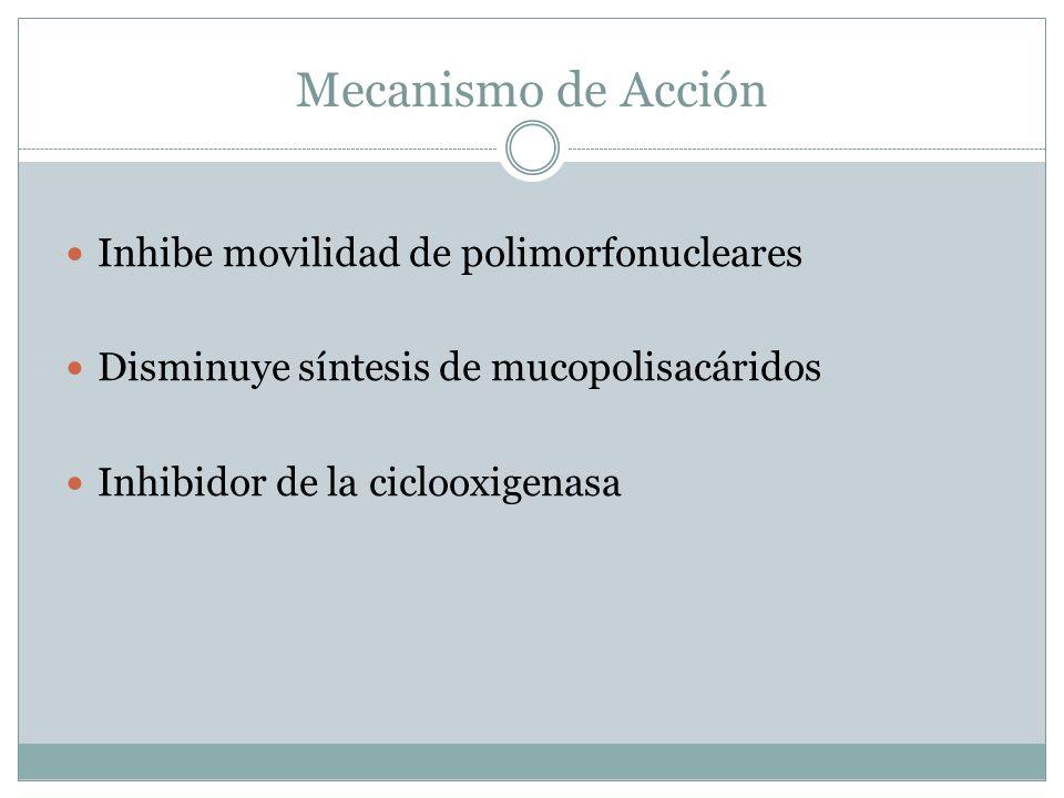 Mecanismo de Acción Inhibe movilidad de polimorfonucleares