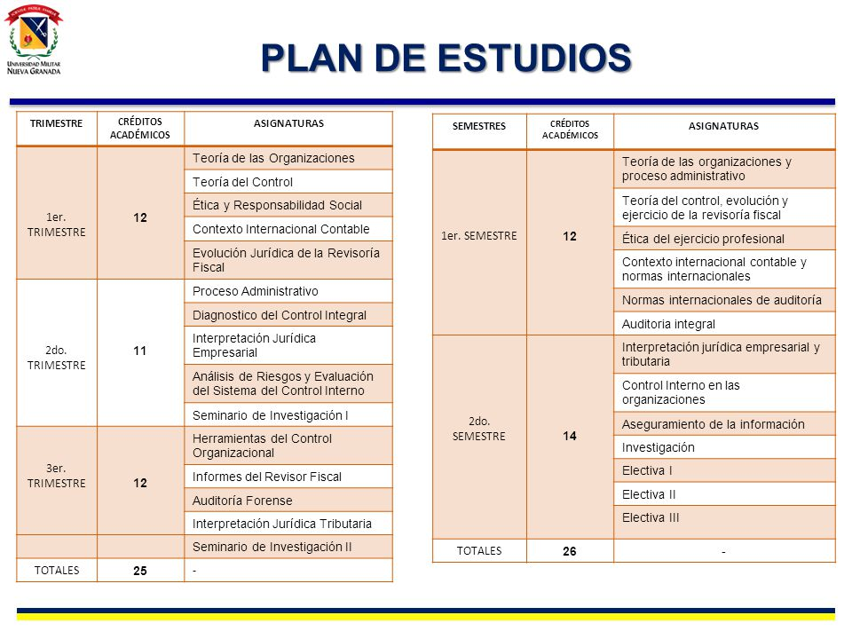 PLAN DE ESTUDIOS TRIMESTRE ASIGNATURAS 1er. TRIMESTRE 12