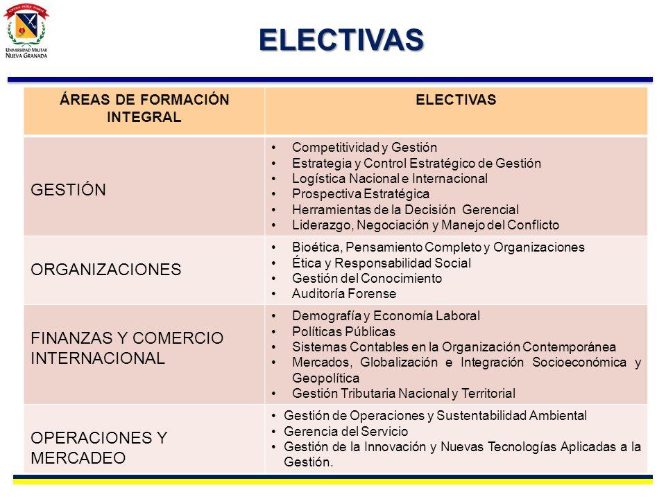 ÁREAS DE FORMACIÓN INTEGRAL