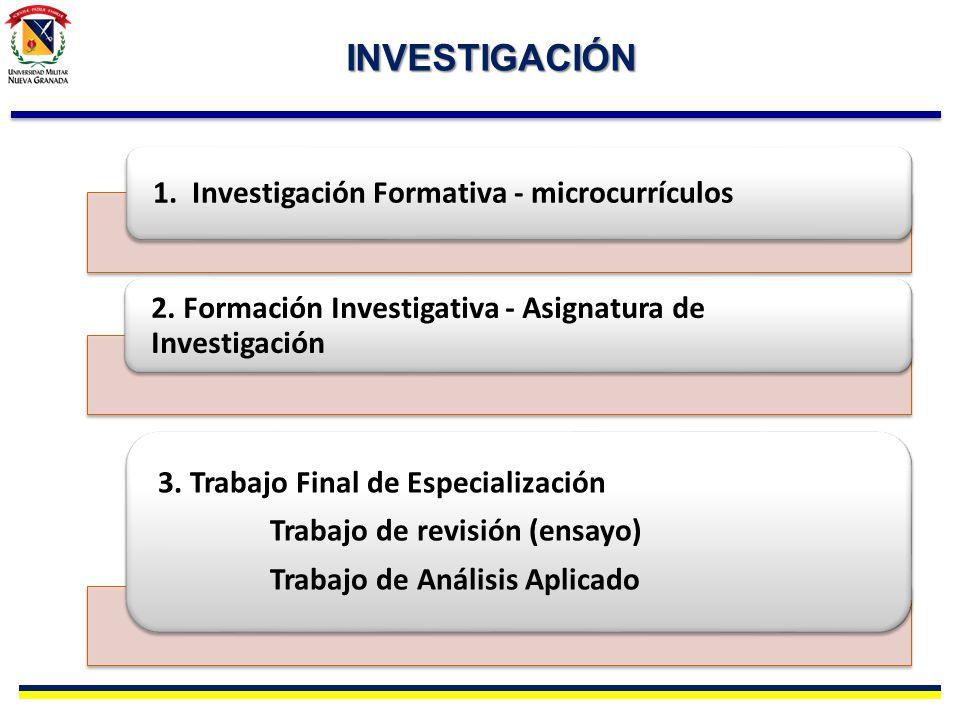 INVESTIGACIÓN 3. Trabajo Final de Especialización
