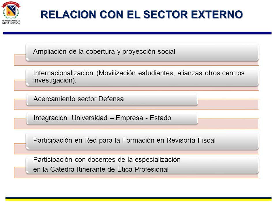 RELACION CON EL SECTOR EXTERNO