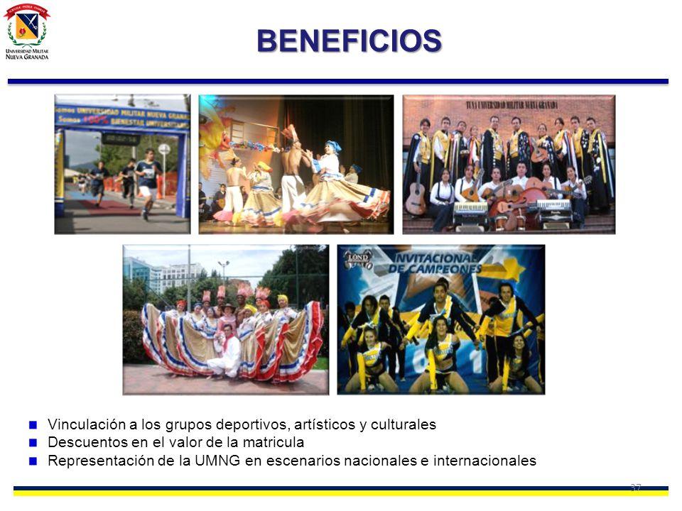 BENEFICIOS Vinculación a los grupos deportivos, artísticos y culturales. Descuentos en el valor de la matricula.