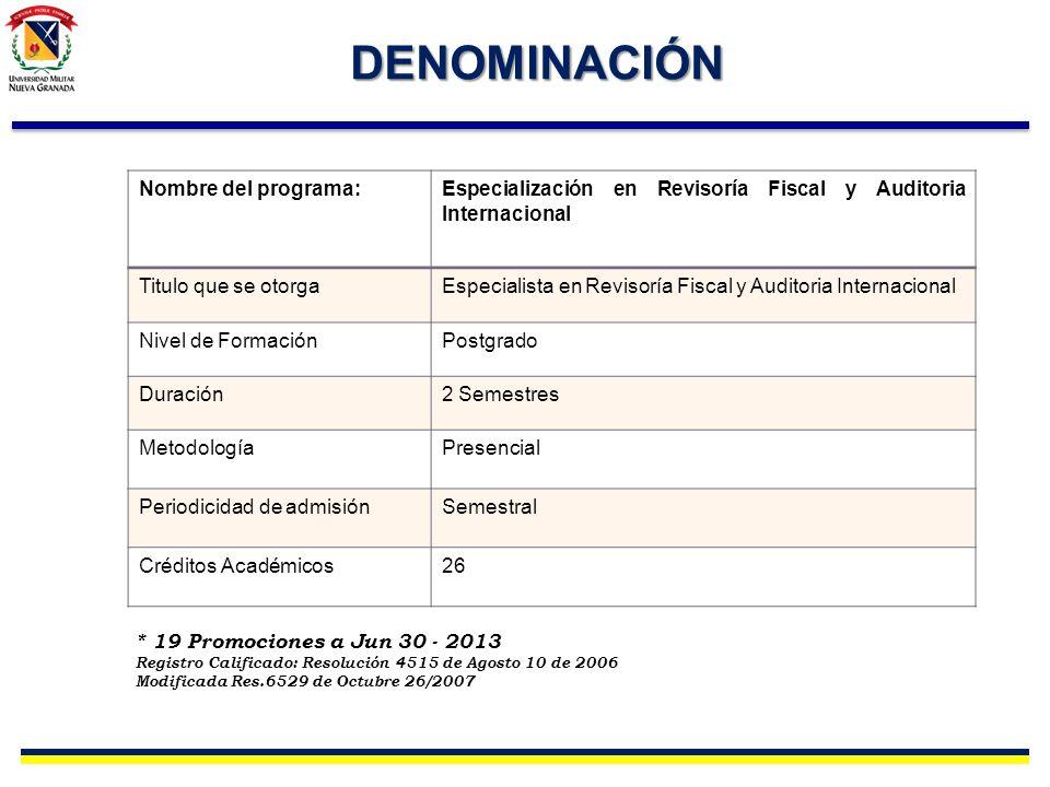DENOMINACIÓN Nombre del programa: