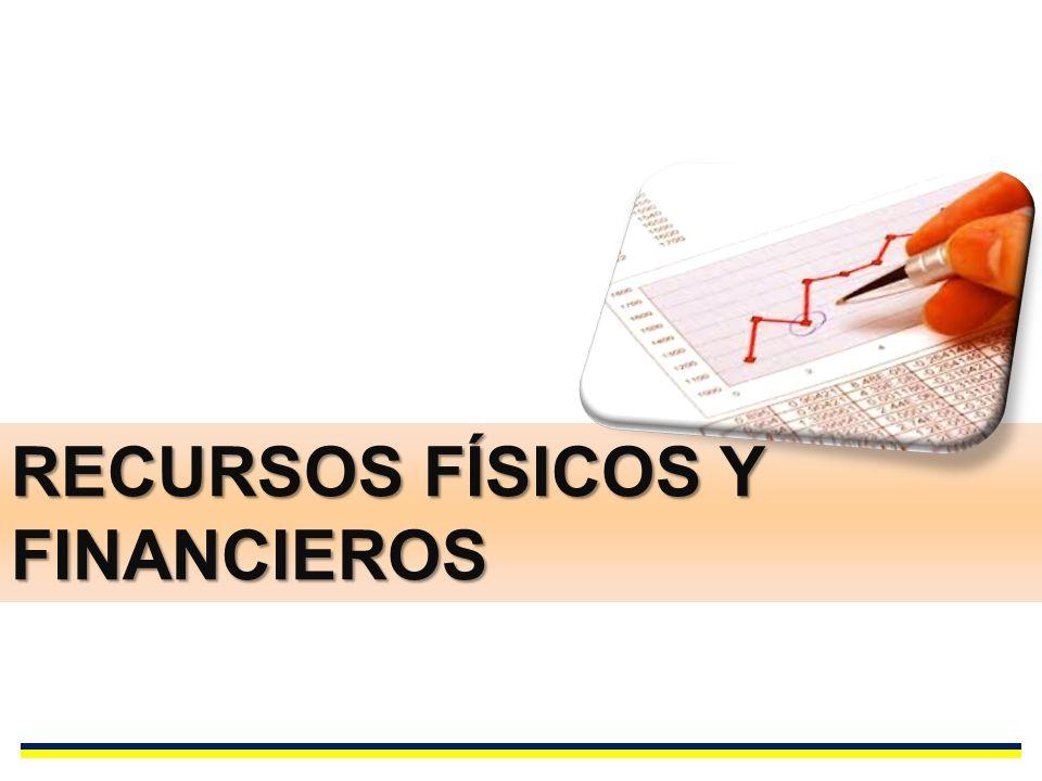 RECURSOS FÍSICOS Y FINANCIEROS