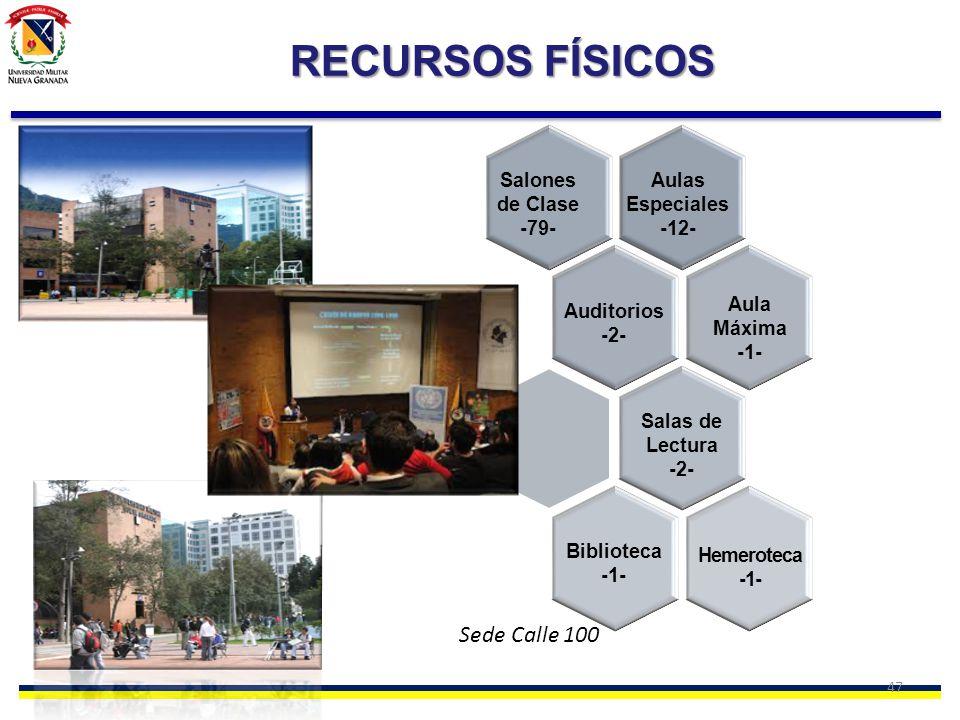 RECURSOS FÍSICOS Sede Calle 100 Salones de Clase -79- Aulas Especiales