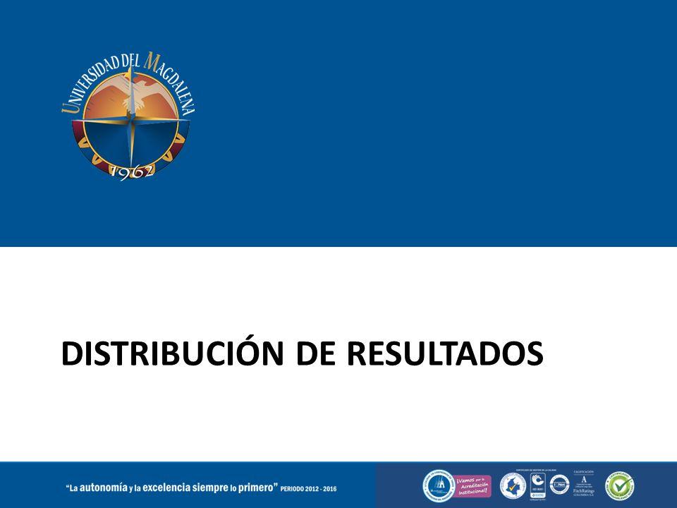 DISTRIBUCIÓN DE RESULTADOS