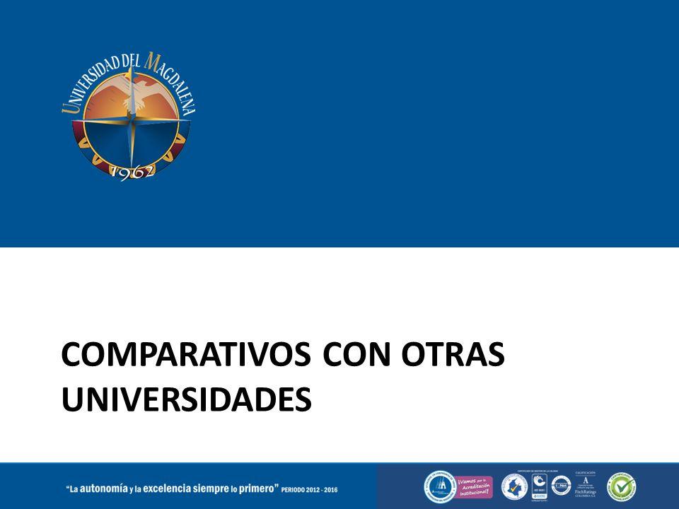 Comparativos con otras universidades