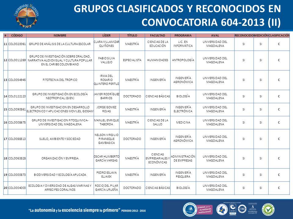 GRUPOS CLASIFICADOS Y RECONOCIDOS EN CONVOCATORIA 604-2013 (II)