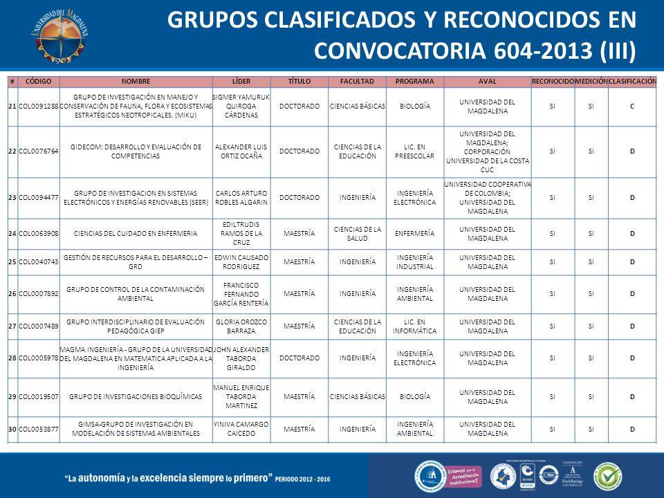 GRUPOS CLASIFICADOS Y RECONOCIDOS EN CONVOCATORIA 604-2013 (III)