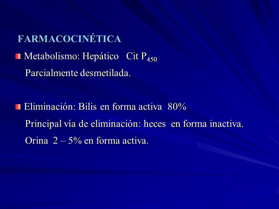 FARMACOCINÉTICA Metabolismo: Hepático Cit P450. Parcialmente desmetilada. Eliminación: Bilis en forma activa 80%