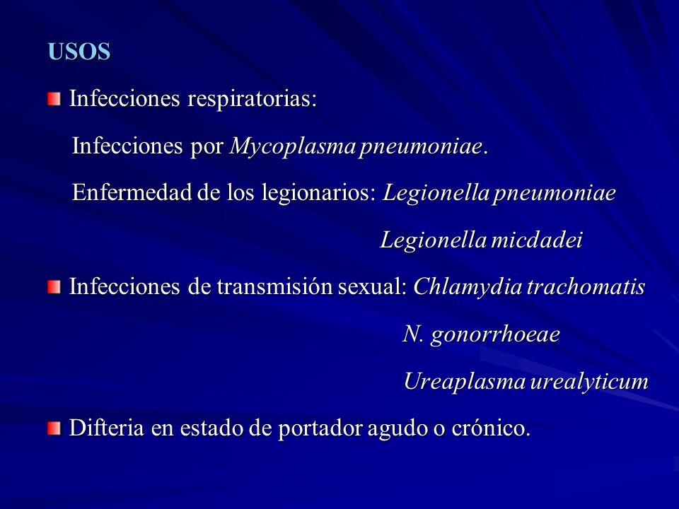 USOS Infecciones respiratorias: Infecciones por Mycoplasma pneumoniae. Enfermedad de los legionarios: Legionella pneumoniae.