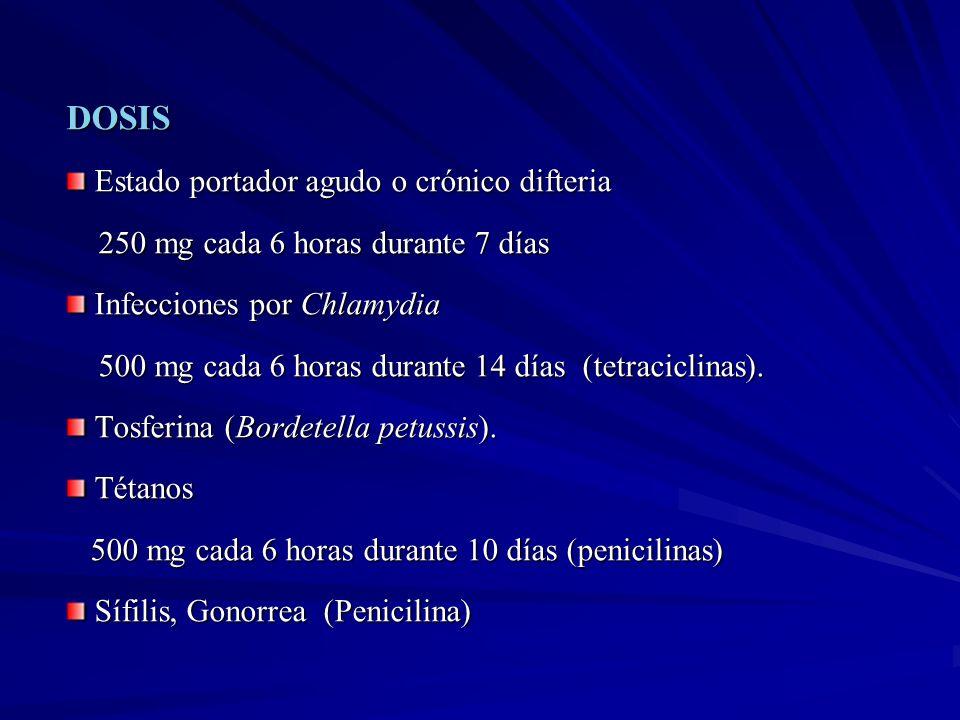 DOSIS Estado portador agudo o crónico difteria
