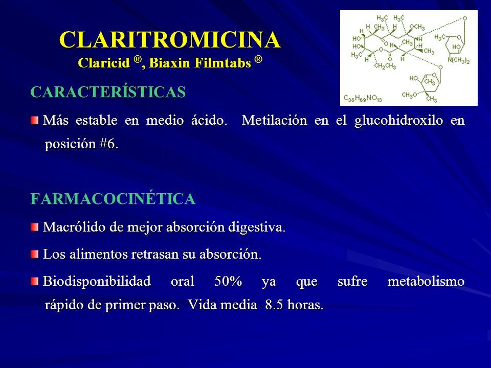 CLARITROMICINA Claricid ®, Biaxin Filmtabs ®