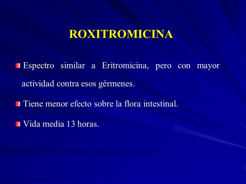 ROXITROMICINA Espectro similar a Eritromicina, pero con mayor actividad contra esos gérmenes. Tiene menor efecto sobre la flora intestinal.