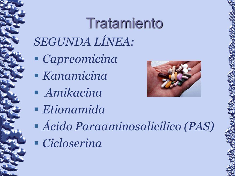 Tratamiento SEGUNDA LÍNEA: Capreomicina Kanamicina Amikacina