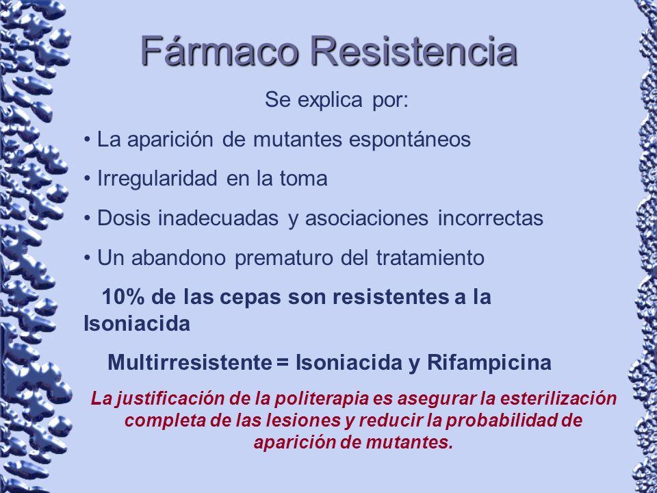 Fármaco Resistencia Se explica por: