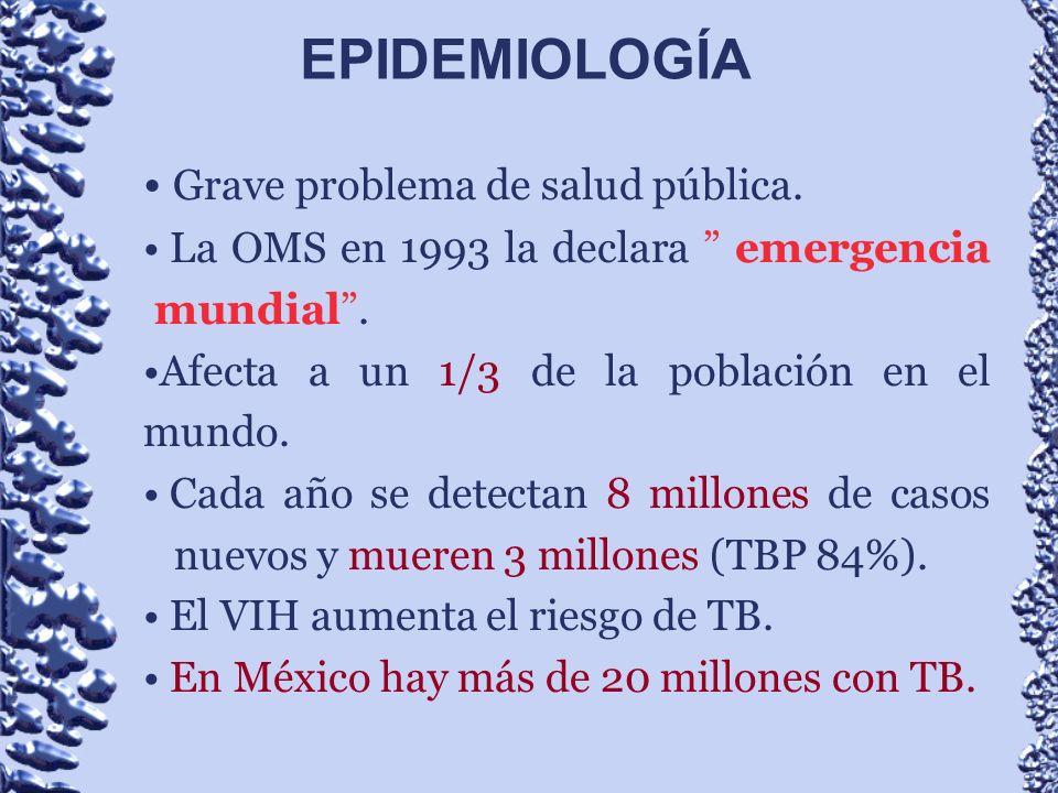 EPIDEMIOLOGÍA Grave problema de salud pública.