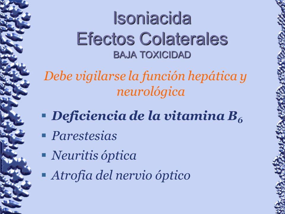 Isoniacida Efectos Colaterales BAJA TOXICIDAD