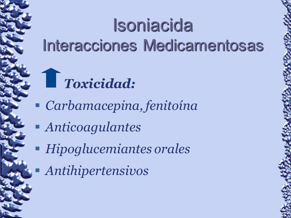 Isoniacida Interacciones Medicamentosas