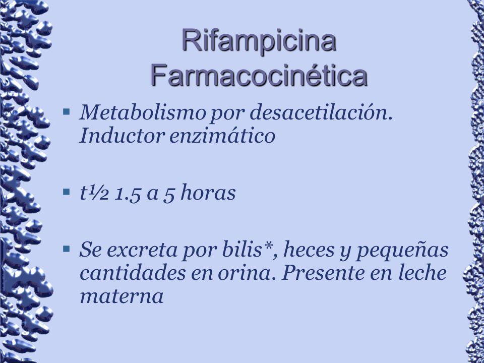 Rifampicina Farmacocinética