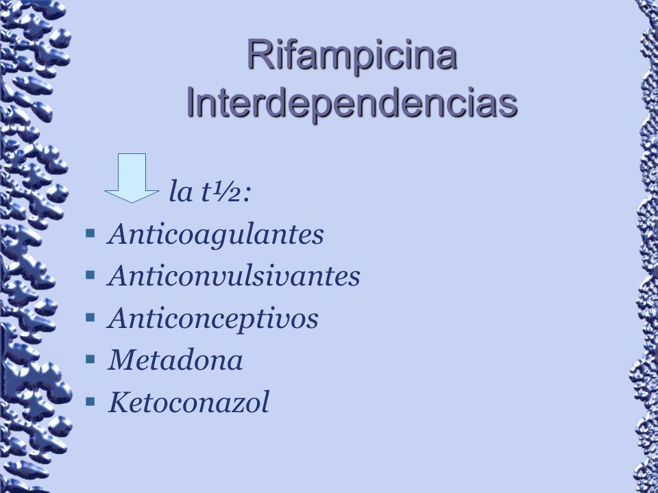 Rifampicina Interdependencias