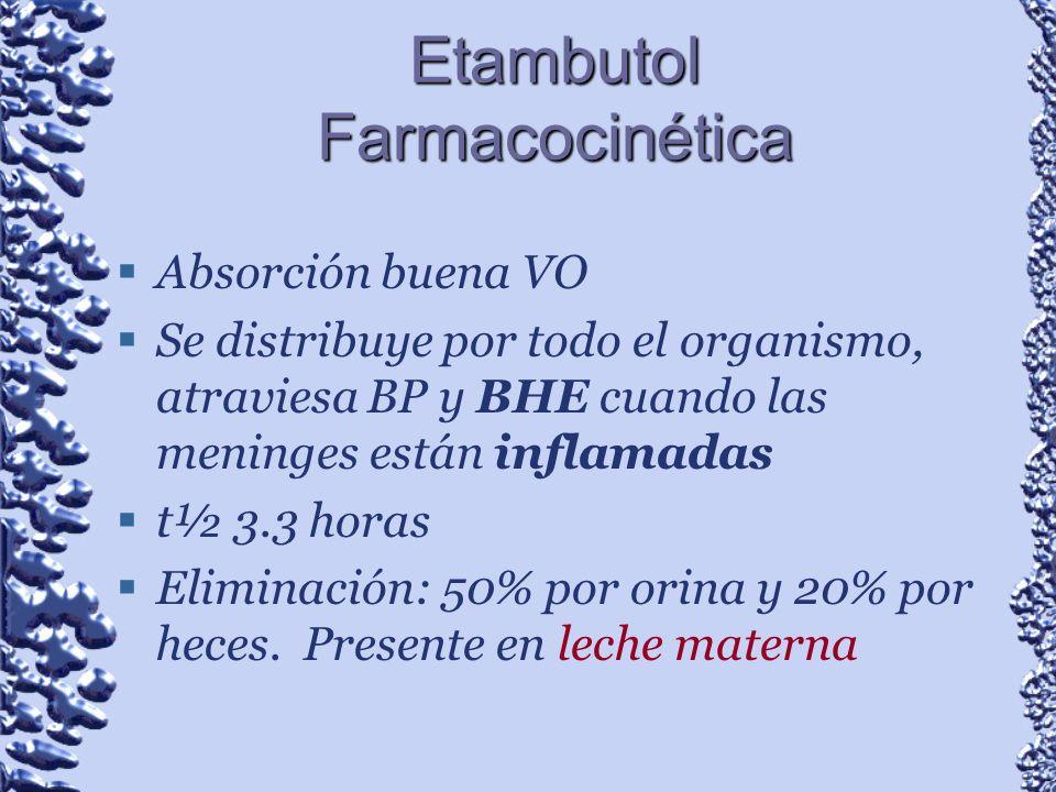 Etambutol Farmacocinética