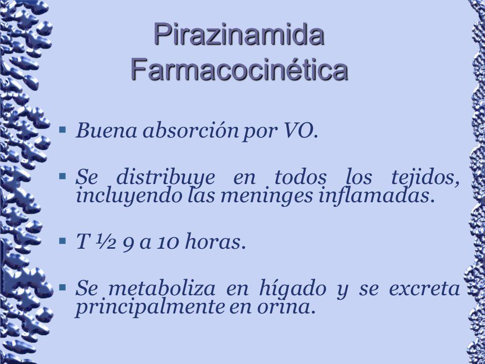 Pirazinamida Farmacocinética
