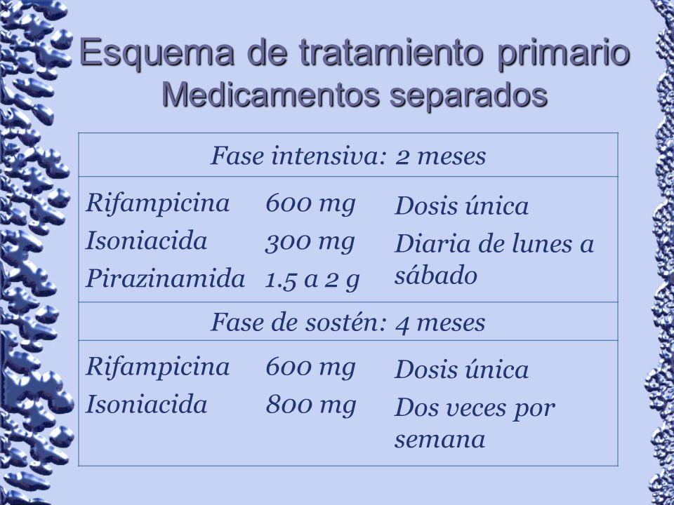 Esquema de tratamiento primario Medicamentos separados
