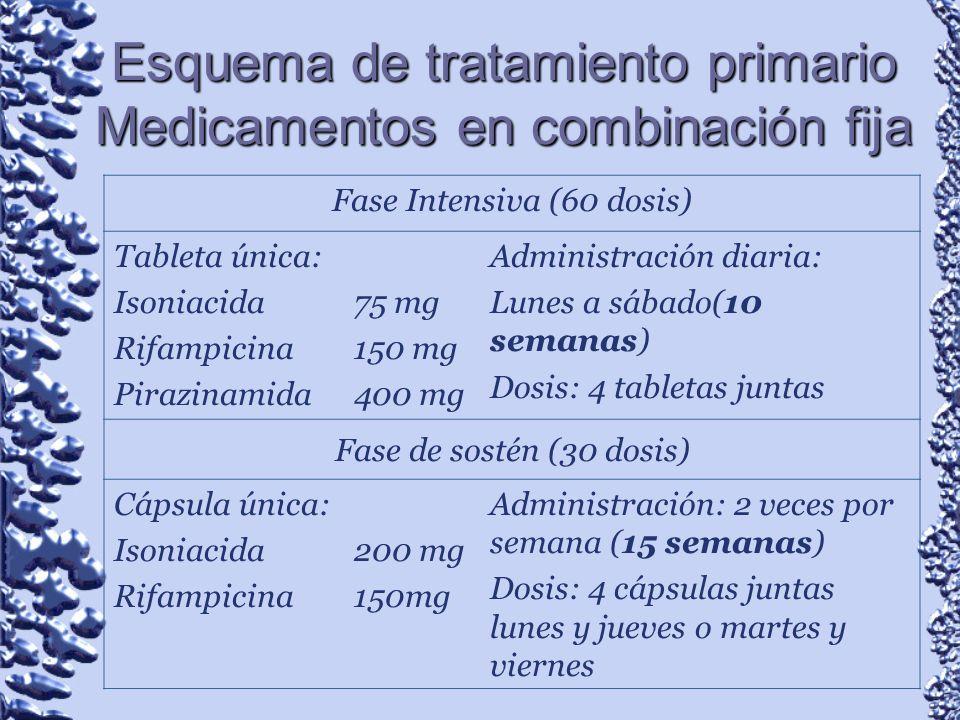 Esquema de tratamiento primario Medicamentos en combinación fija