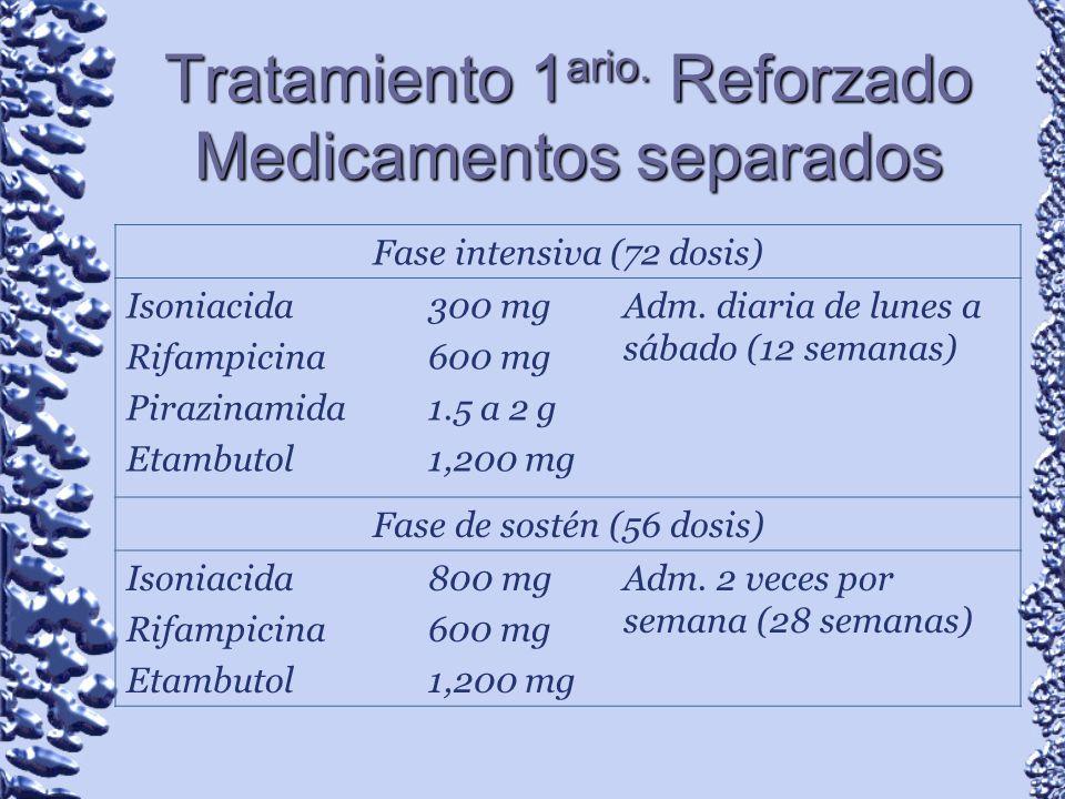 Tratamiento 1ario. Reforzado Medicamentos separados