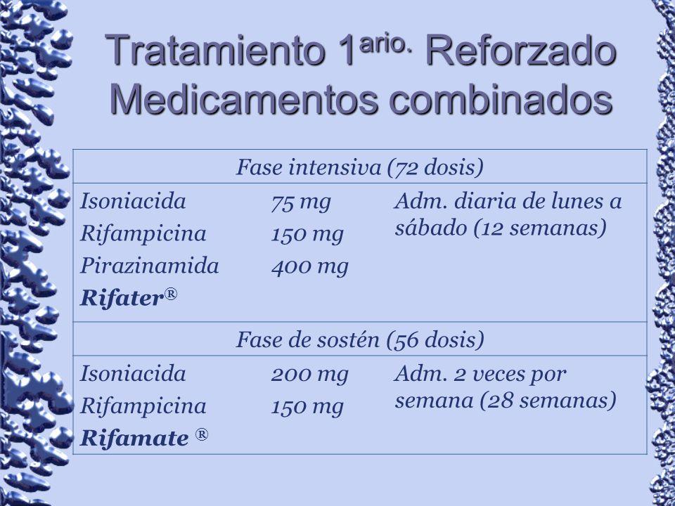 Tratamiento 1ario. Reforzado Medicamentos combinados