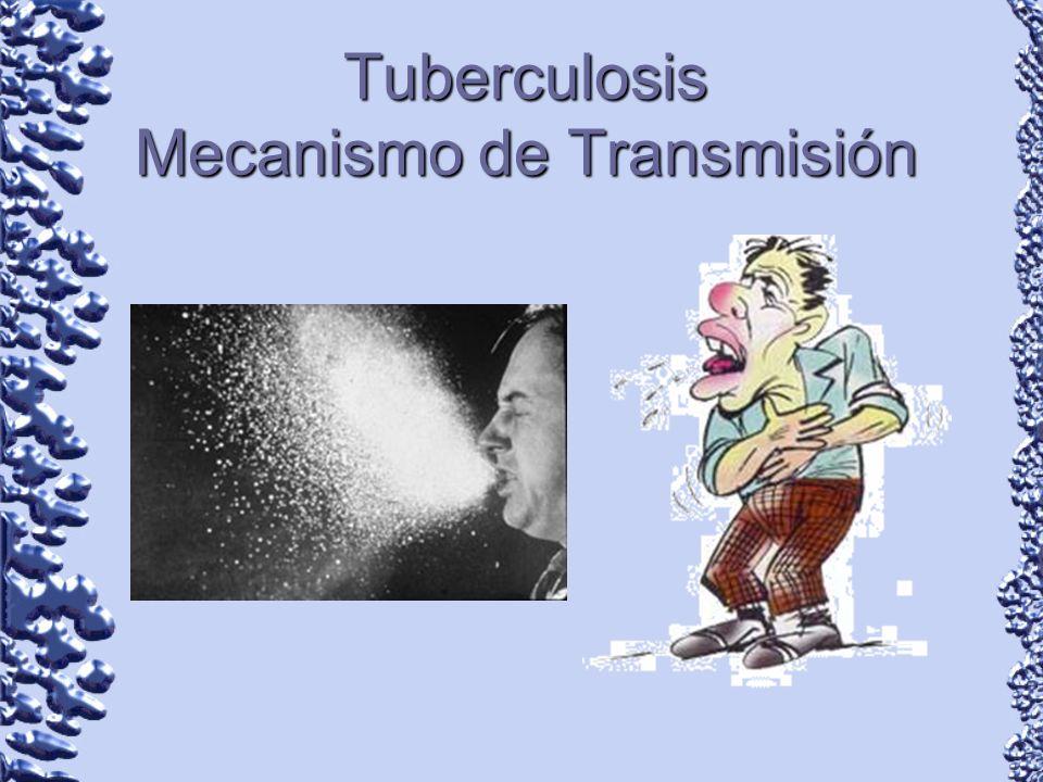 Tuberculosis Mecanismo de Transmisión