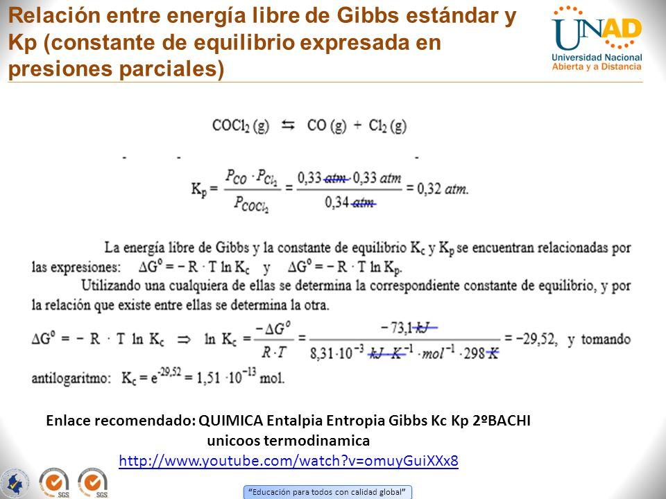 Relación entre energía libre de Gibbs estándar y Kp (constante de equilibrio expresada en presiones parciales)