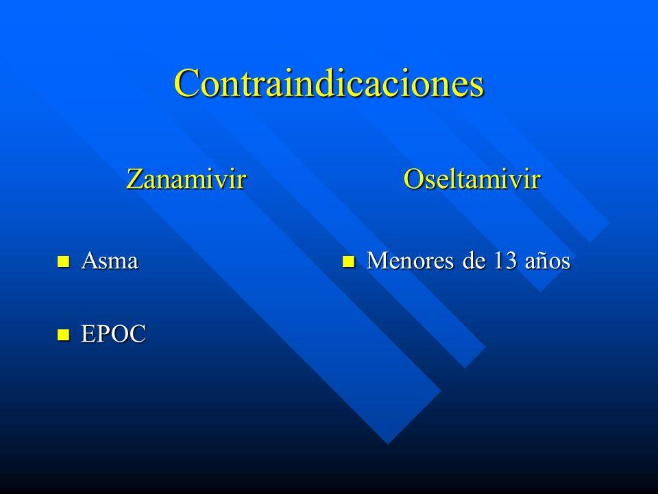 Contraindicaciones Zanamivir Asma EPOC Oseltamivir Menores de 13 años