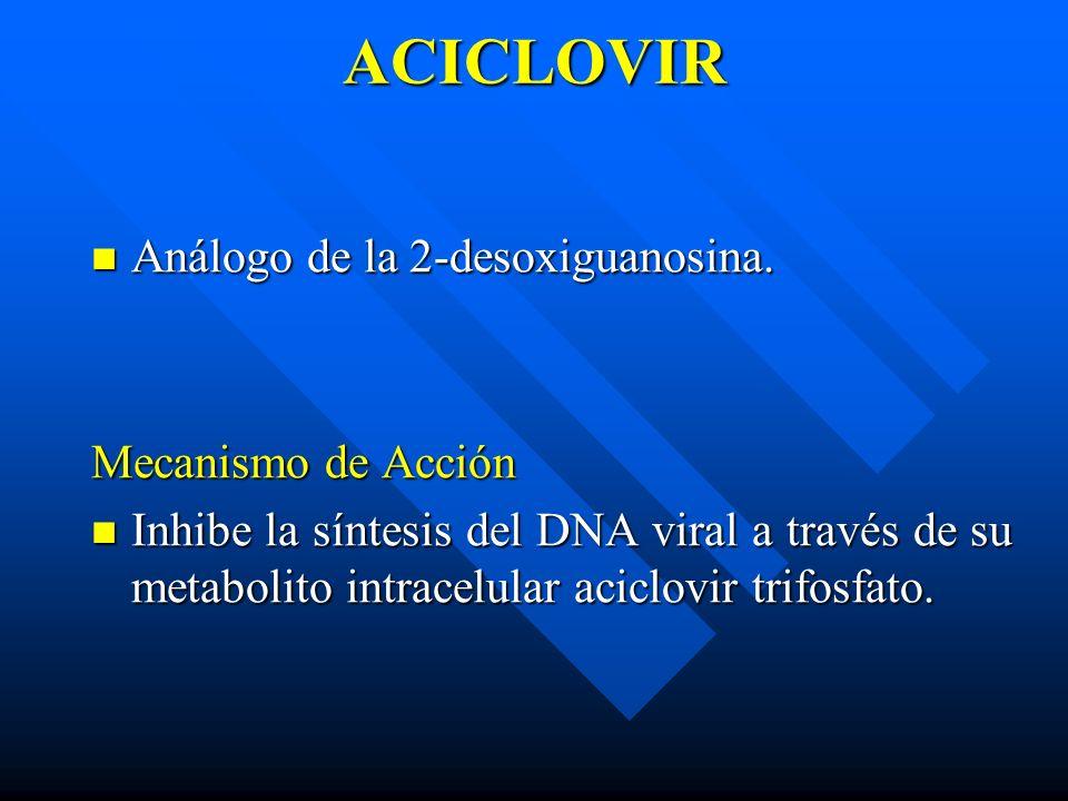 ACICLOVIR Análogo de la 2-desoxiguanosina. Mecanismo de Acción