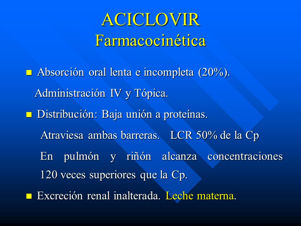 ACICLOVIR Farmacocinética