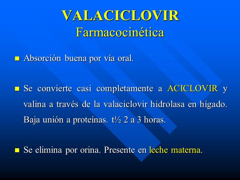 VALACICLOVIR Farmacocinética