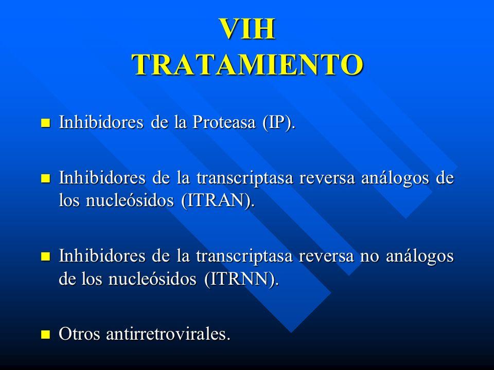 VIH TRATAMIENTO Inhibidores de la Proteasa (IP).