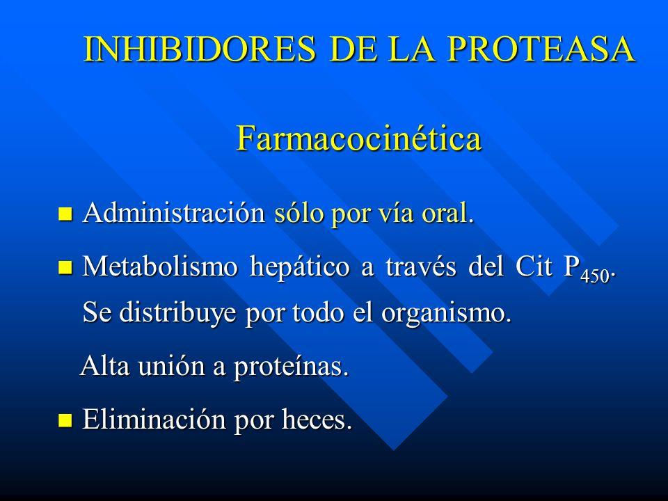 INHIBIDORES DE LA PROTEASA Farmacocinética